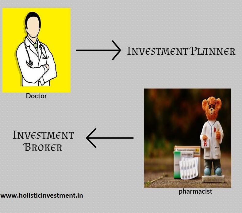 investor planner vs broker