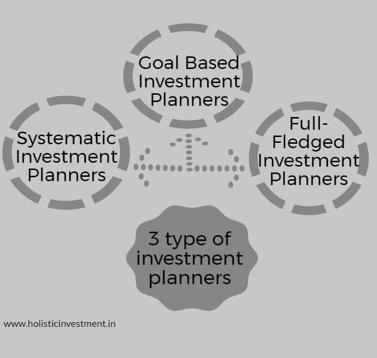 investment planner types