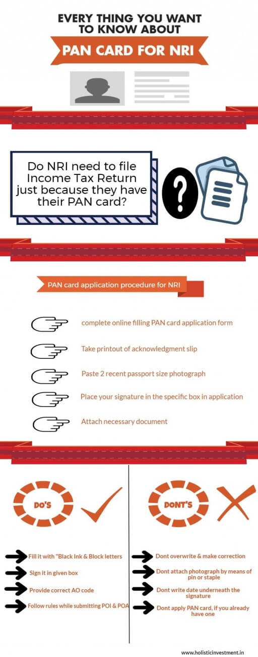 NRI PAN CARD INFO graphic