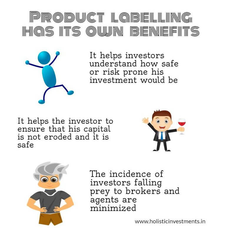 How does product labelling benefit mutual fund investors
