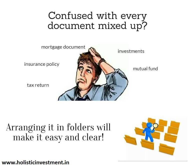 organizing the documents