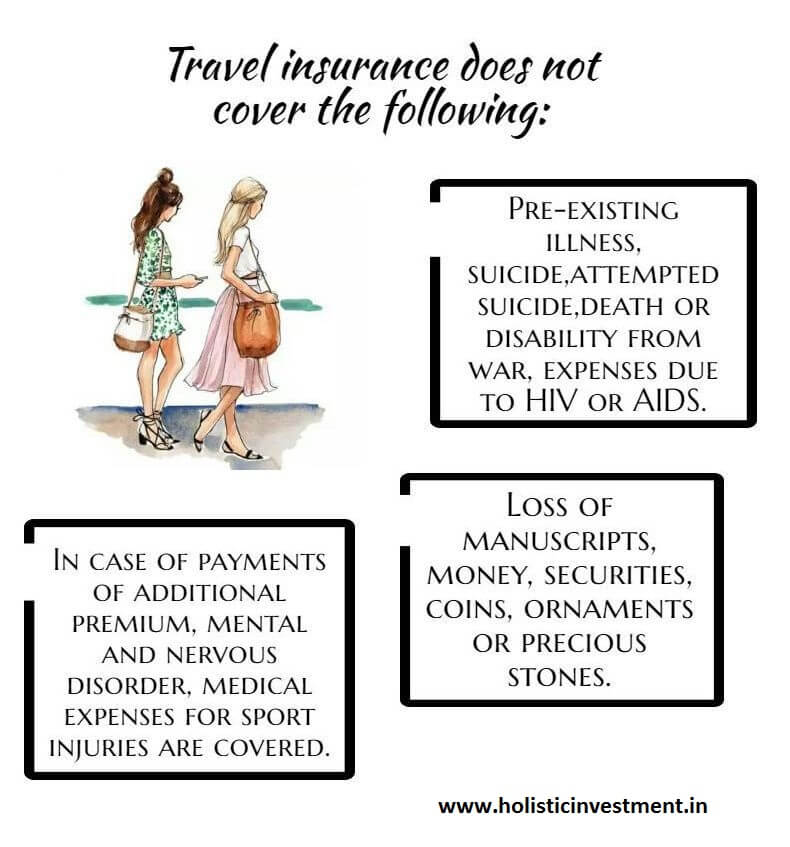 All you wanted to know about Travel Insurance 1