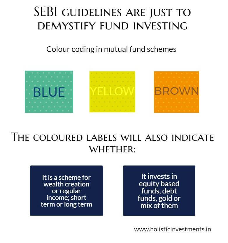 sebi guideline Mutual fund