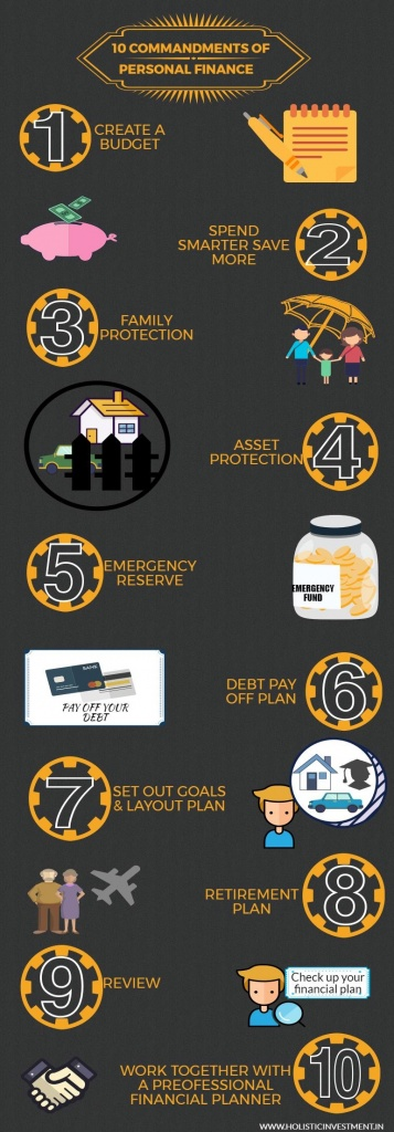 commandments of personal finance, steps for personal finance
