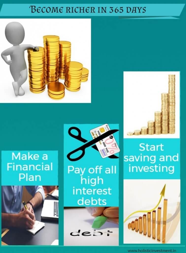 Become rich, rich, rich in 365 das