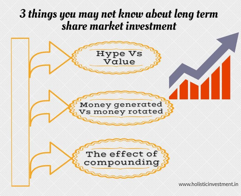 types of long term share market investment