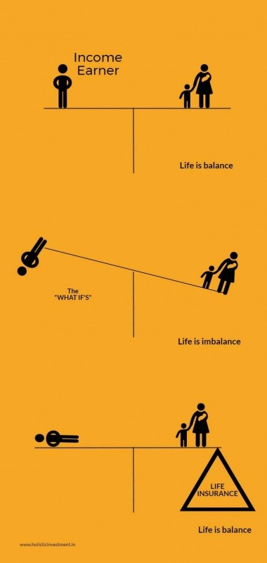 insurance myth