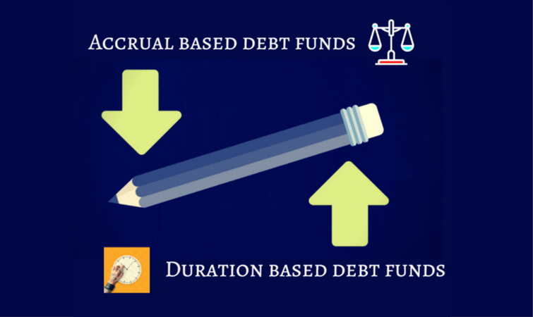 accural based debt fund