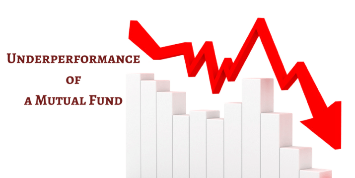 underperformance of mutual fund