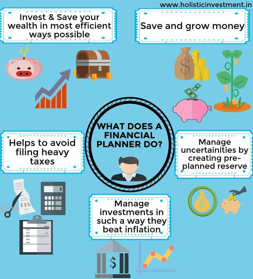 financial planner, what does financial planner does