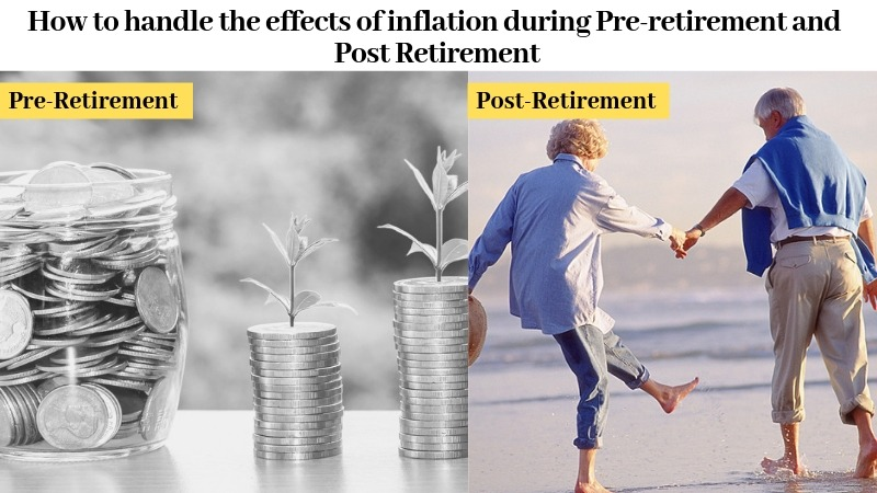Pre Retirement and Post Retirement