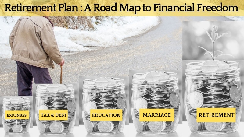 Retirement Plan A Road Map to Financial Freedom
