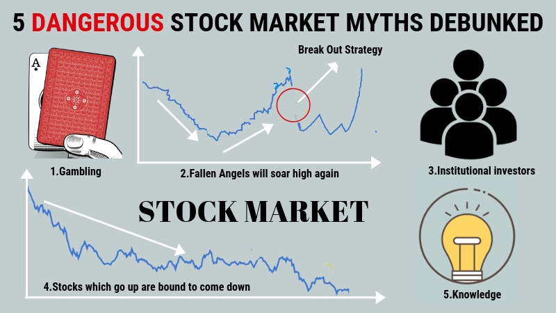 5 DANGEROUS STOCK MARKET MYTHS DEBUNKED