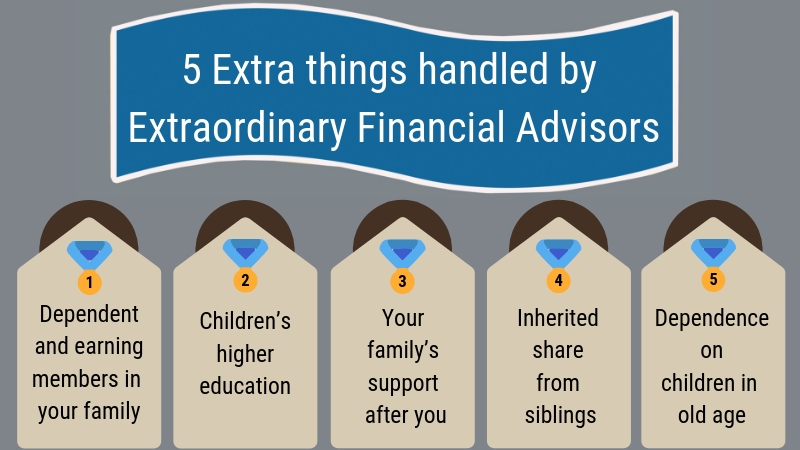 5 Extra things handled by Extraordinary Financial Advisors