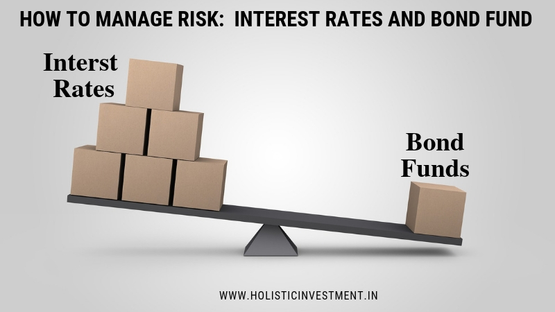 How to manage risk Interest rates and Bond Fund