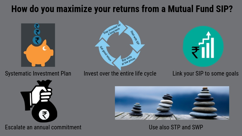 Maximize returns from a mutual fund SIP