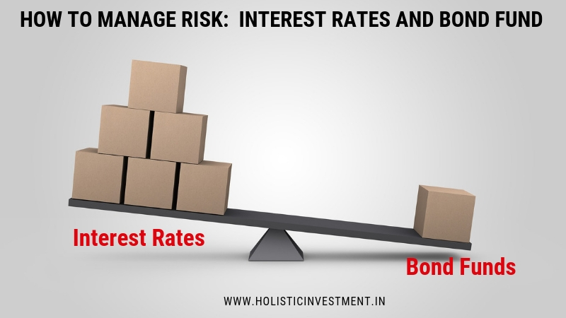 Interest Rates and Bond Fund