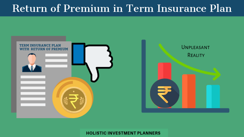 Return Of Premium In Term Insurance Plan