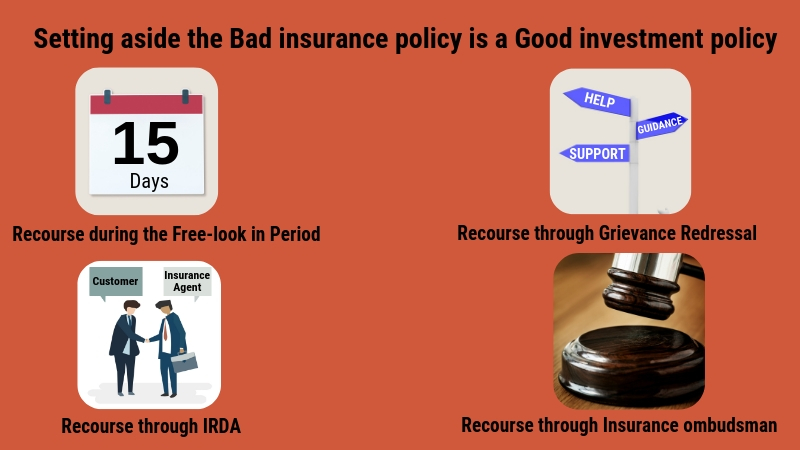 Bad Insurance policy and Good investment policy
