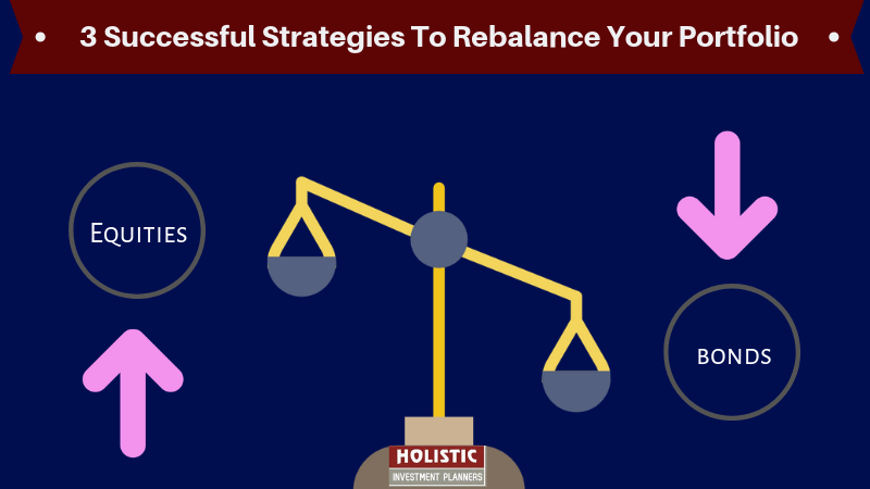 3 Successful Strategies To Rebalance Your Portfolio