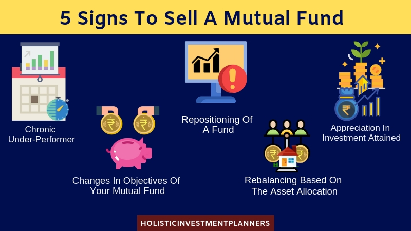5 Signs To Sell A Mutual Fund