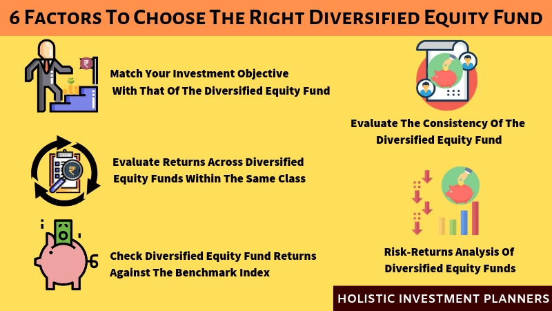6 factors to choose the right diversified equity fund