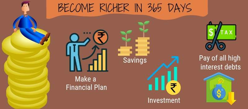 Become rich, rich, rich in 365 das