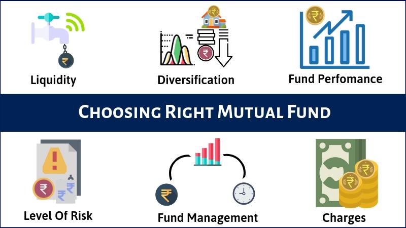 Choosing right mutual fund
