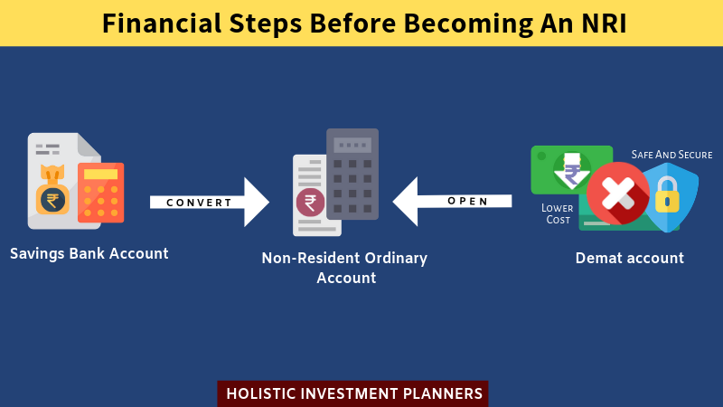Financial Steps Before Becomig An NRI