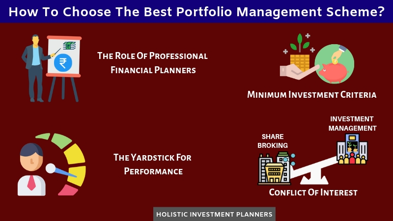 How To Choose The Best Portfolio Management Scheme
