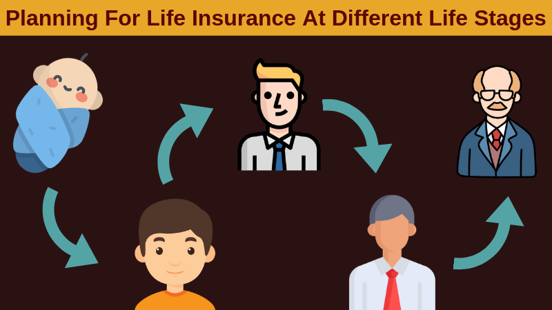 Planning for life insurance at different life stages