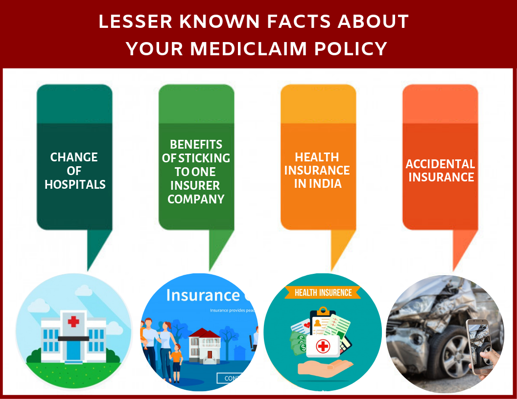 10 Lesser Known facts about your mediclaim policy