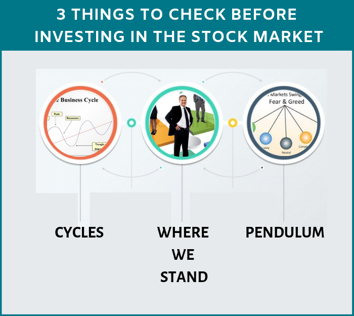 What to check before investing in ipo