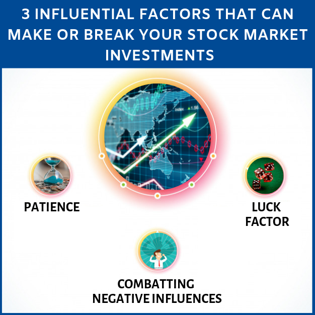 3 influential factors that can make or break your stock market investments