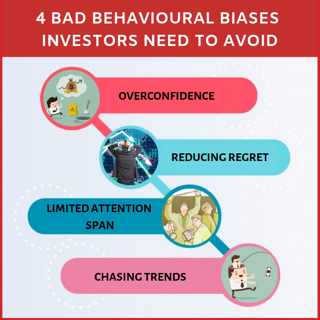 4 Bad Behavioural Biases Investors need to Avoid