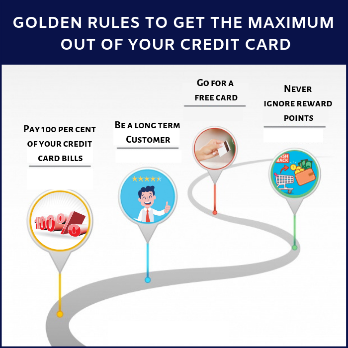 5 Golden Rules to get the maximum out of your Credit card 1