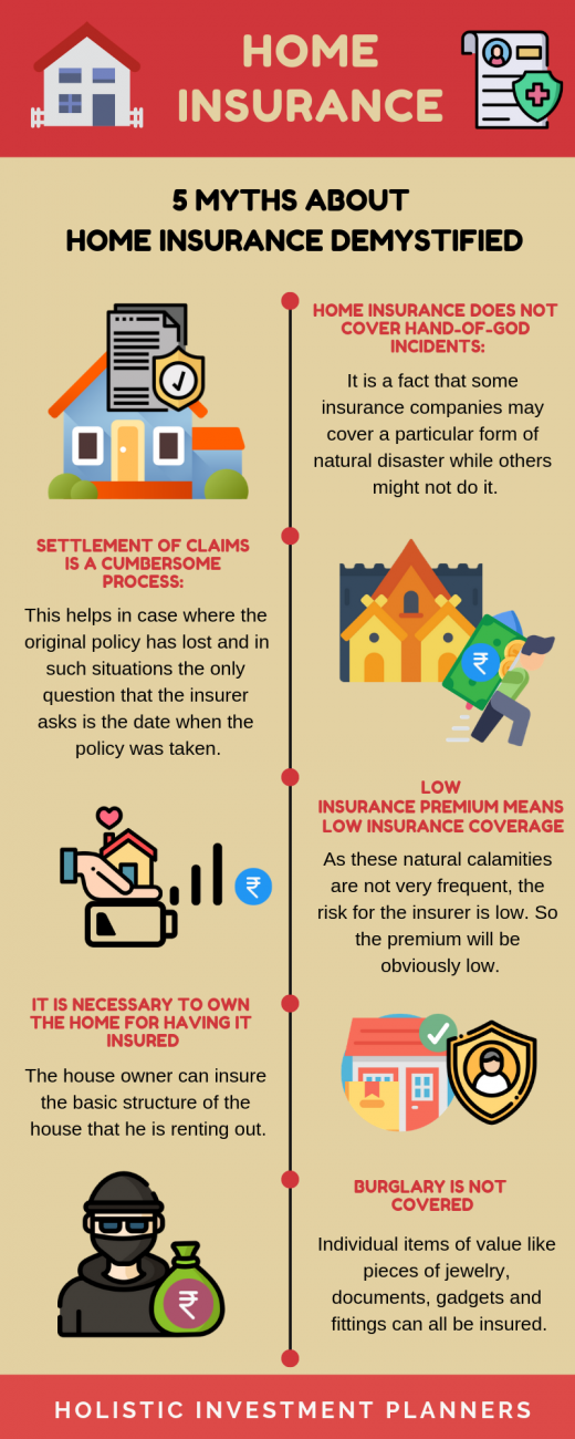 5 Insurance about home insurance demystified