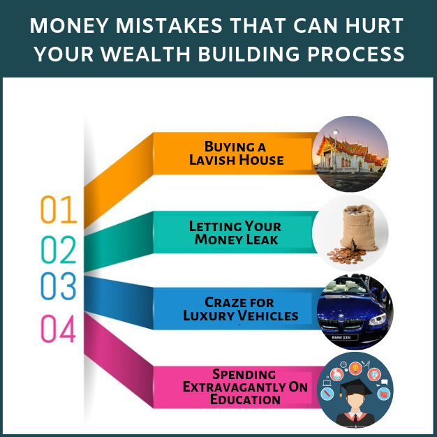 5 Money Mistakes that can hurt Your Wealth Building Process 1