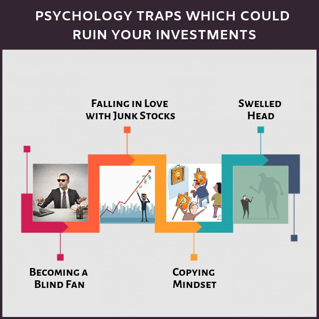 5 Shocking Psychology Traps which could ruin your investments