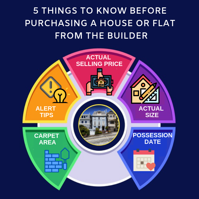 5 Things to Know before Purchasing a house or flat from the Builder