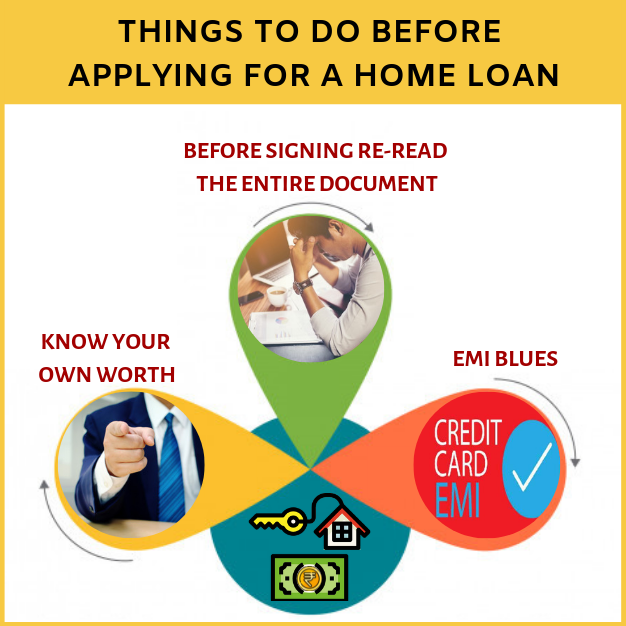 5 Things to do before Applying for a Home Loan