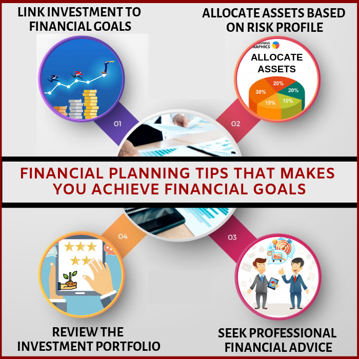 5 financial planning tips that makes achieving your financial goals easy
