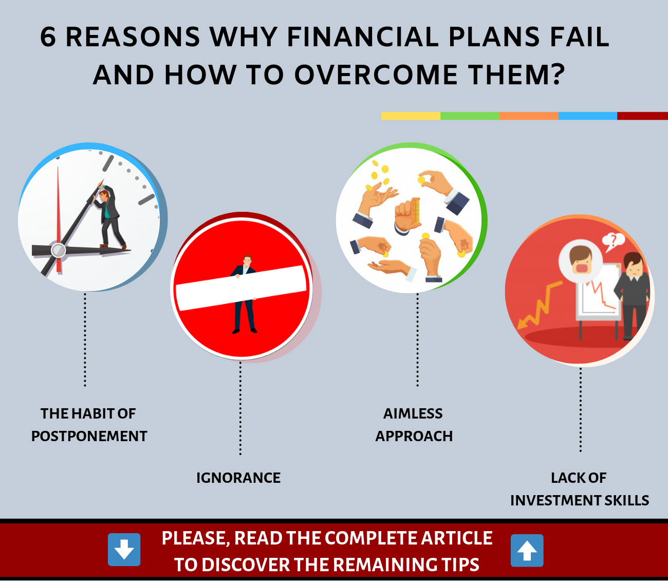 6 Reasons why financial plans fail and how to overcome them? 1