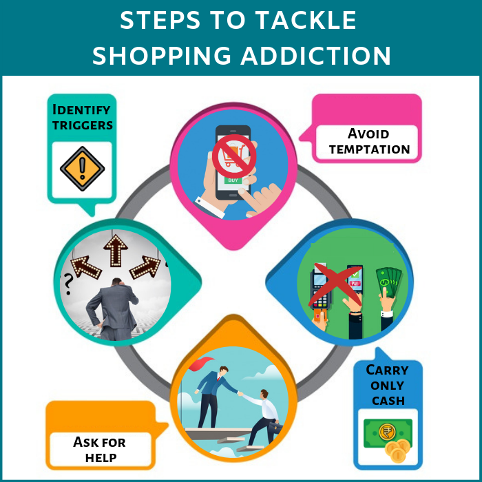 7 steps to overcome your shopping addiction and becoming financially healthy