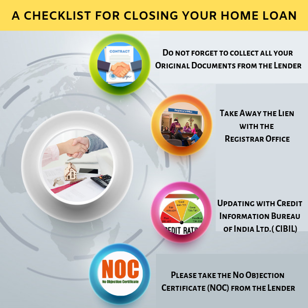 A Checklist for closing your Home Loan 1