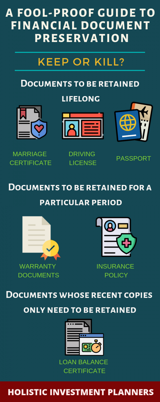 A fool-proof guide to Financial Document Preservation Keep or Kill