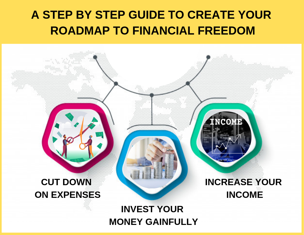 A step by step guide to create your Roadmap to Financial Freedom
