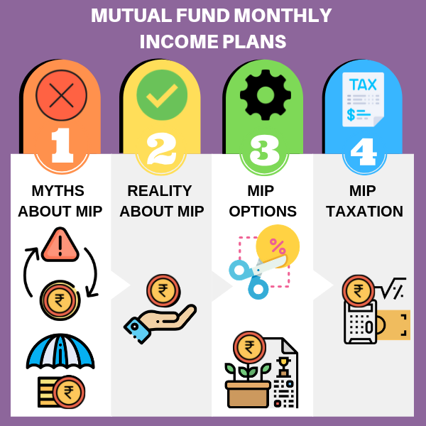 All you wanted to know about Mutual Fund Monthly Income Plans