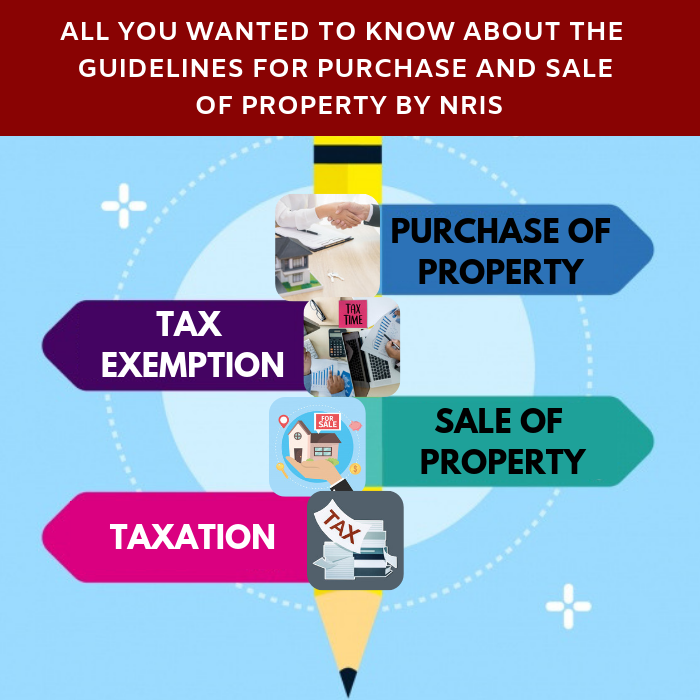 All you wanted to know about the Guidelines for Purchase and sale of property by NRIs and repatriation of sale proceeds 1