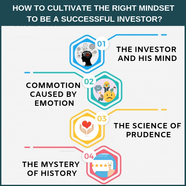 How to Cultivate the Right Mindset to be a Successful Investor
